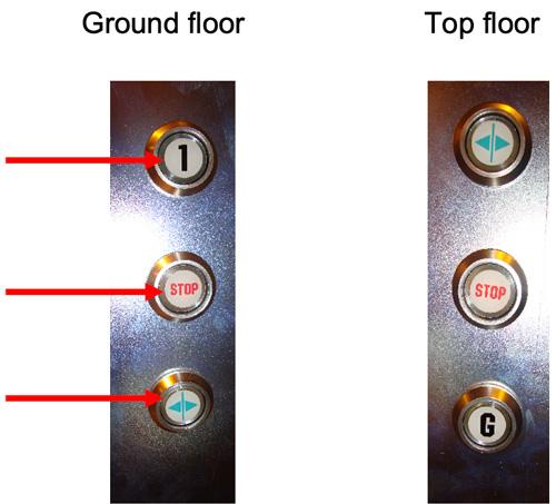 Goods Lift Buttons